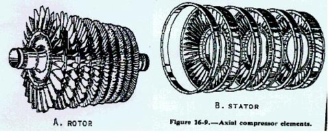 aksial-kompressor