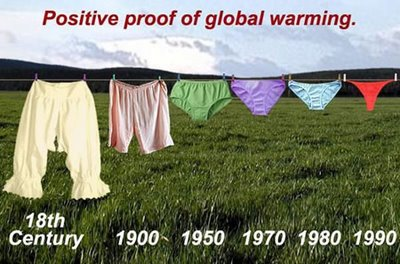 bukti-global-warming