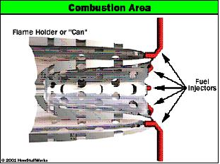 combustion-area