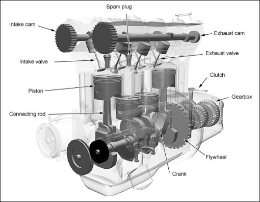 enginecp