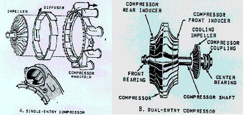 radial-kompresor
