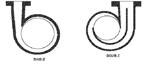 single-and-double-volute