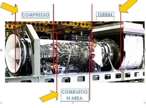 turbin-bagian-utama